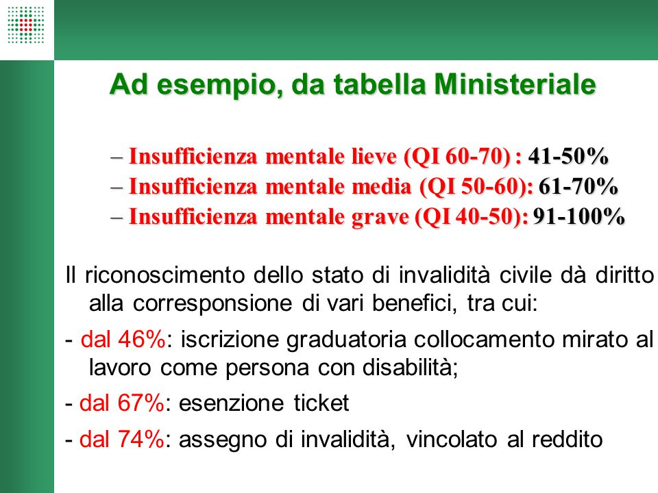 Ad esempio, da tabella Ministeriale