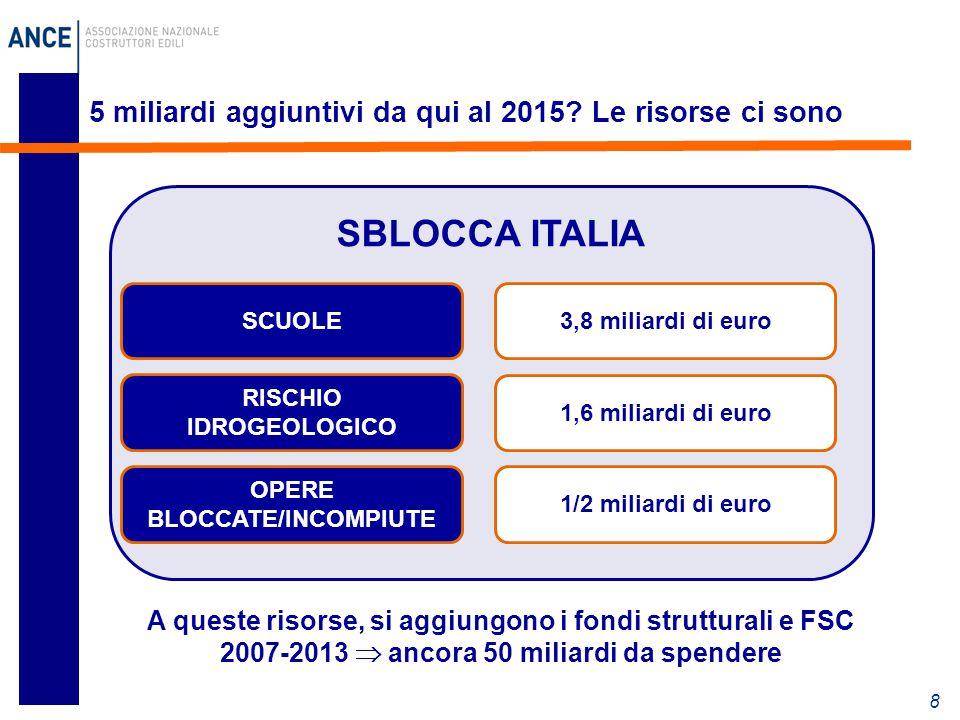 RISCHIO IDROGEOLOGICO OPERE BLOCCATE/INCOMPIUTE