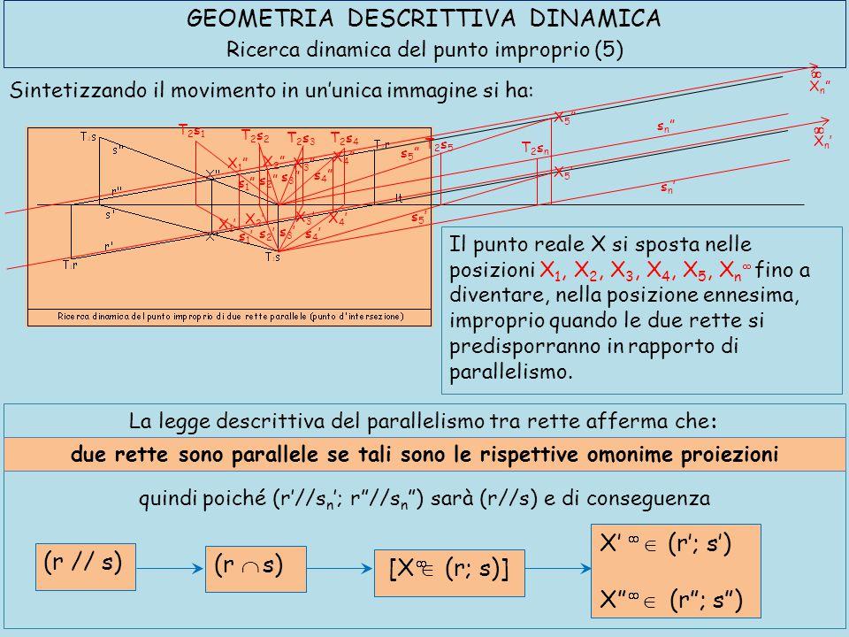 due rette sono parallele se tali sono le rispettive omonime proiezioni