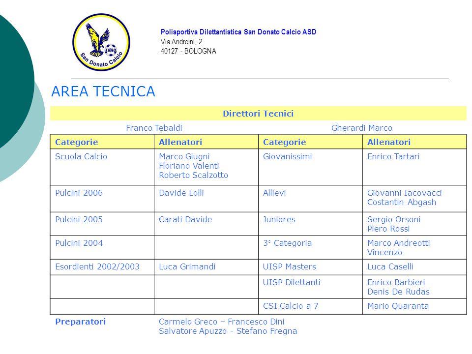 AREA TECNICA Polisportiva Dilettantistica San Donato Calcio ASD