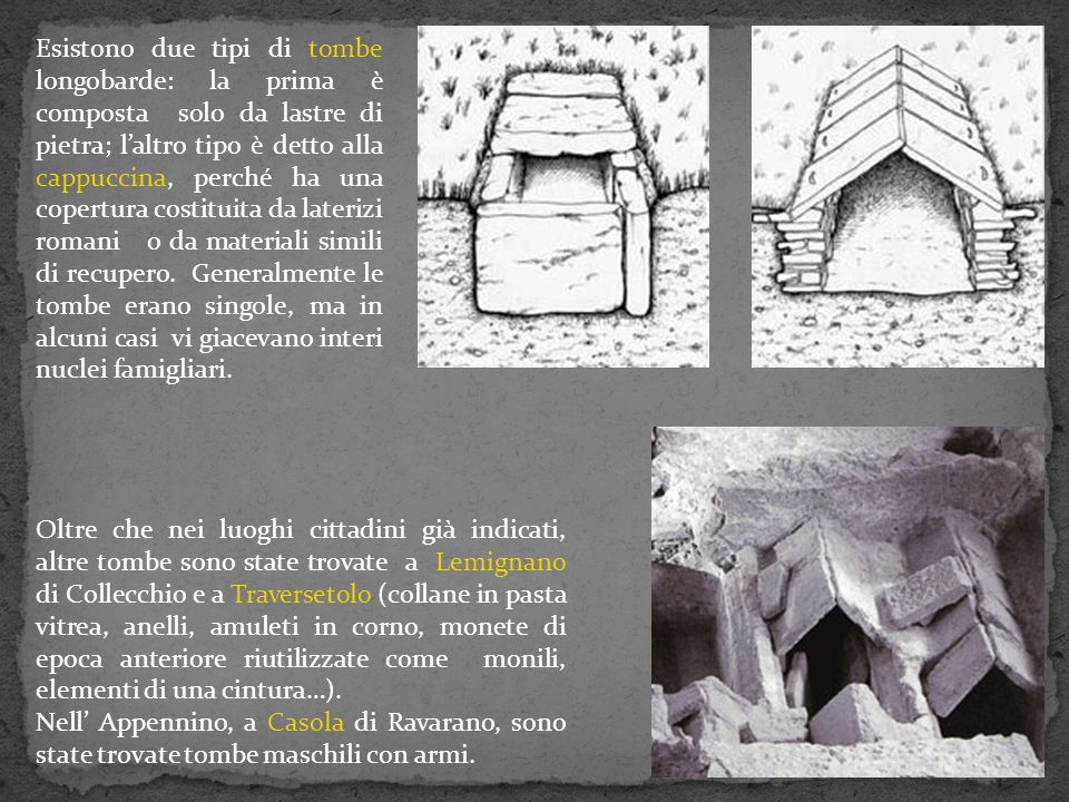 Esistono due tipi di tombe longobarde: la prima è composta solo da lastre di pietra; l'altro tipo è detto alla cappuccina, perché ha una copertura costituita da laterizi romani o da materiali simili di recupero. Generalmente le tombe erano singole, ma in alcuni casi vi giacevano interi nuclei famigliari.
