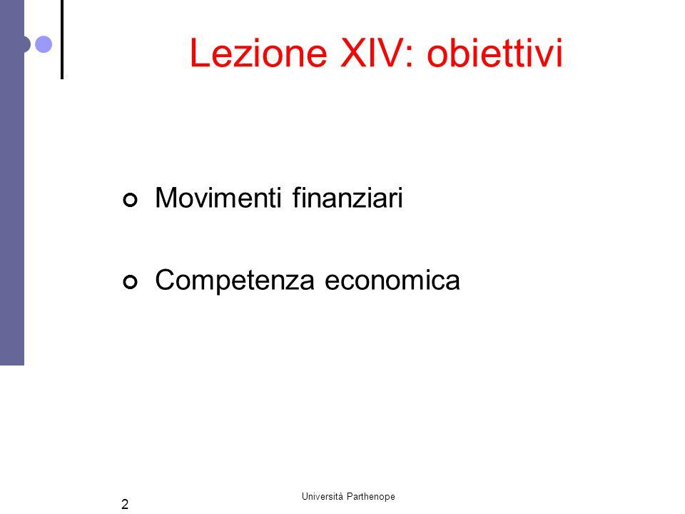 Lezione XIV: obiettivi