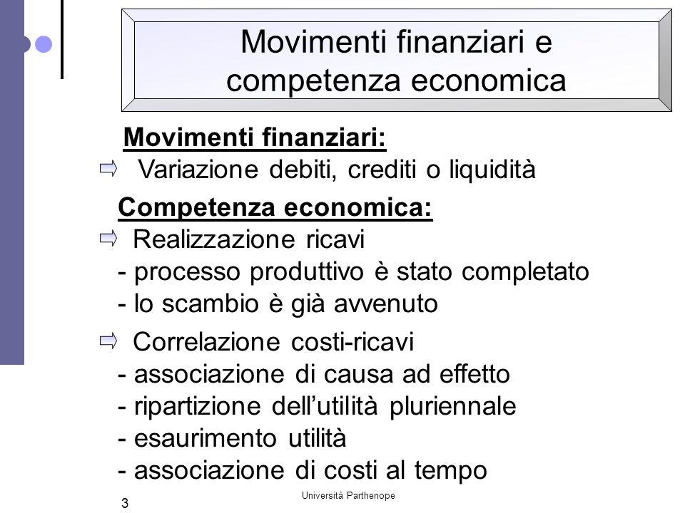 Movimenti finanziari e competenza economica