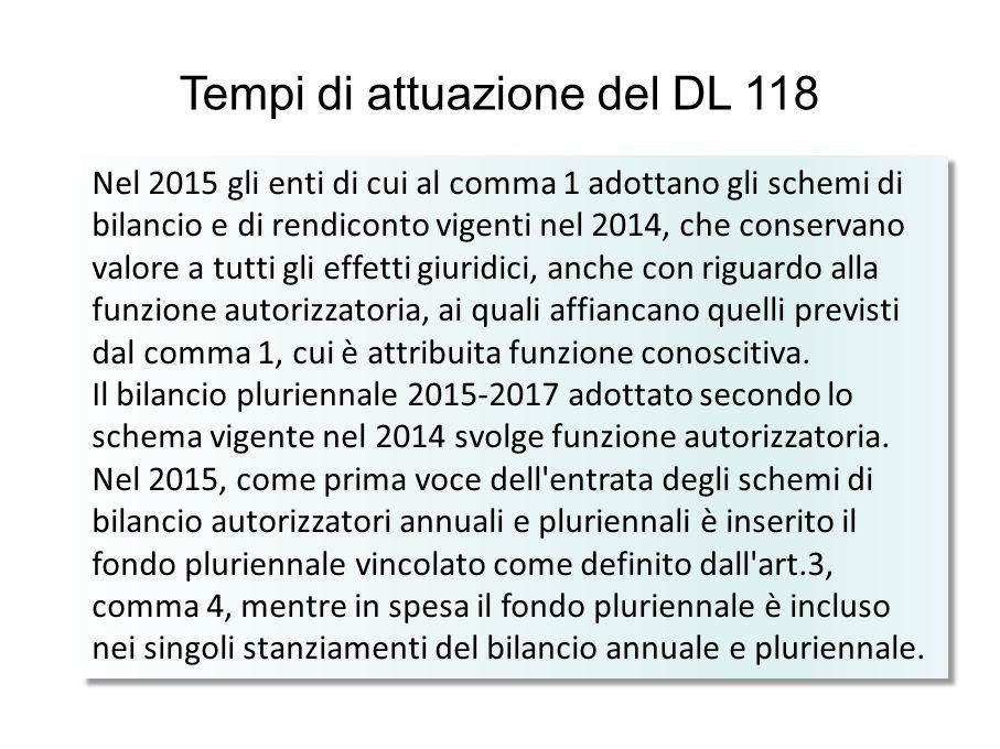 Tempi di attuazione del DL 118
