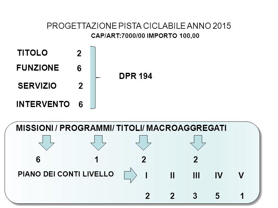 PROGETTAZIONE PISTA CICLABILE ANNO 2015