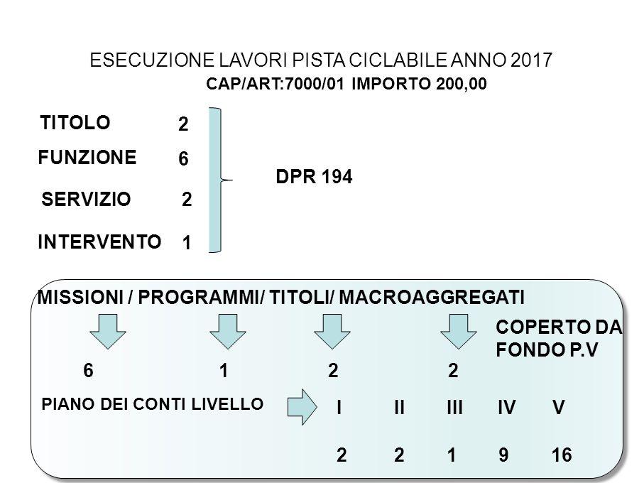 ESECUZIONE LAVORI PISTA CICLABILE ANNO 2017