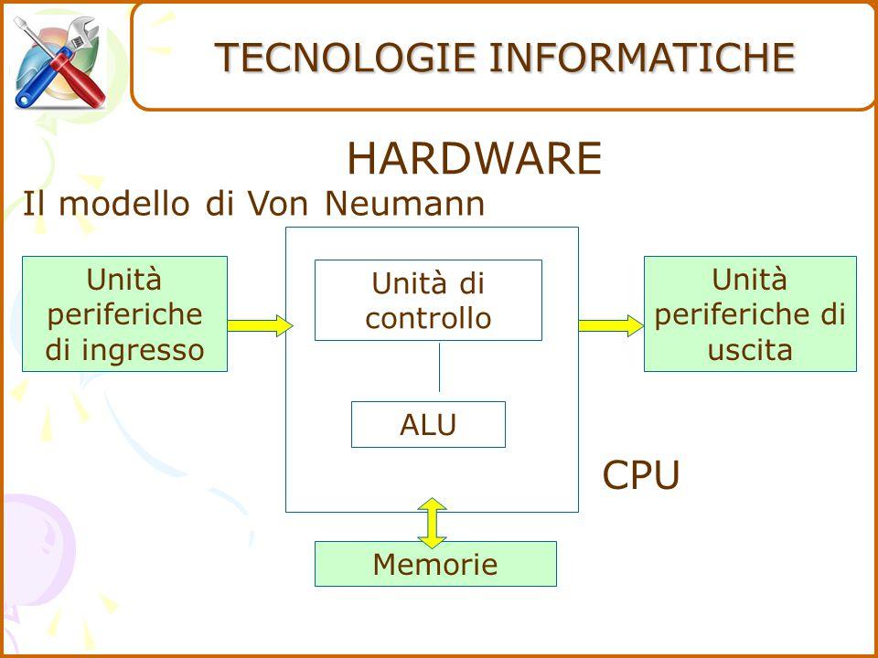 HARDWARE TECNOLOGIE INFORMATICHE CPU Il modello di Von Neumann
