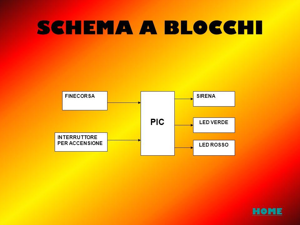 SCHEMA A BLOCCHI PIC HOME FINECORSA INTERRUTTORE PER ACCENSIONE SIRENA