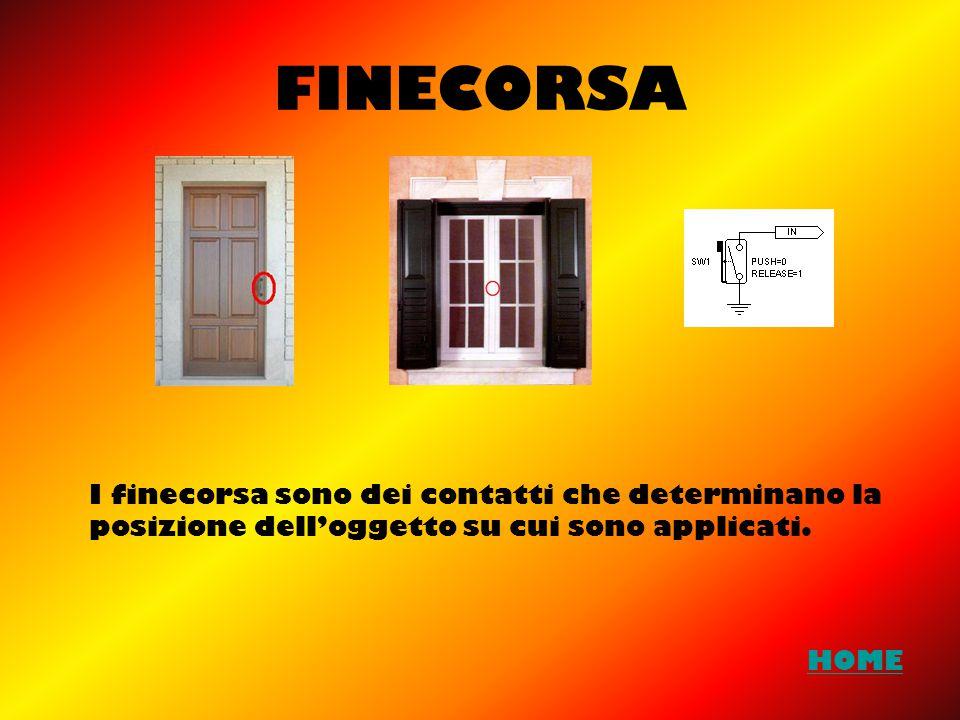 FINECORSA I finecorsa sono dei contatti che determinano la posizione dell'oggetto su cui sono applicati.