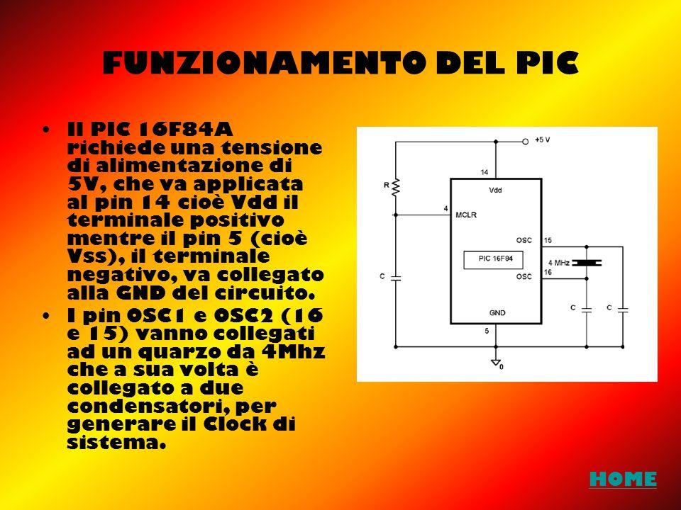 FUNZIONAMENTO DEL PIC