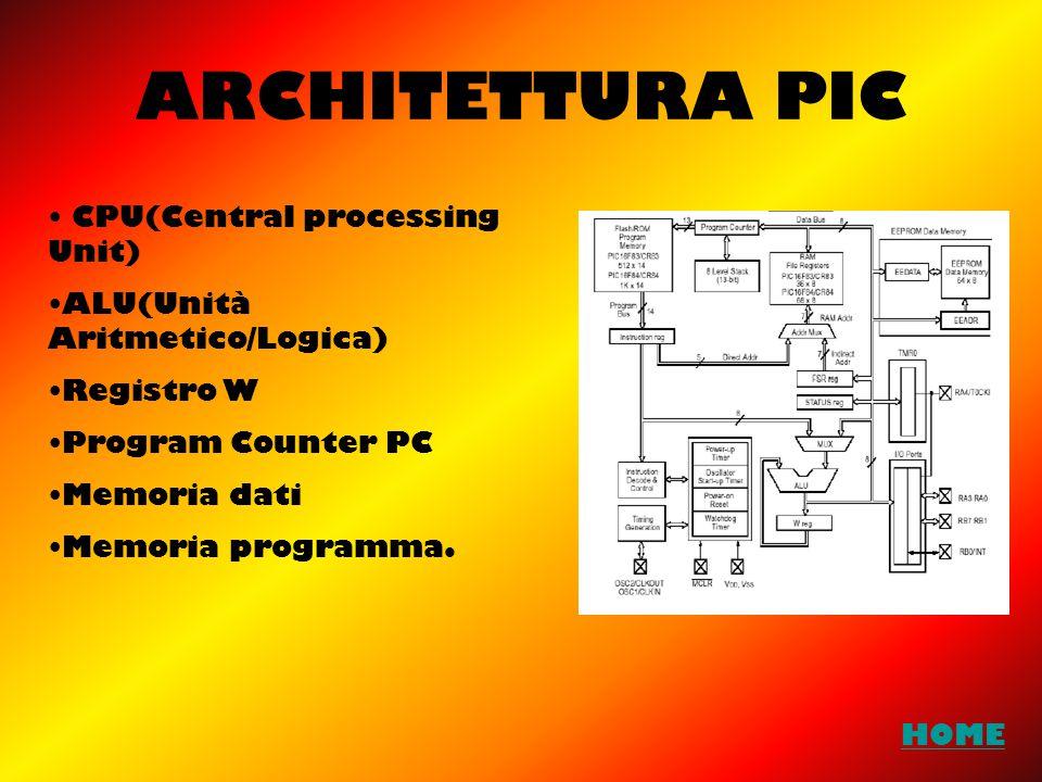 ARCHITETTURA PIC CPU(Central processing Unit)