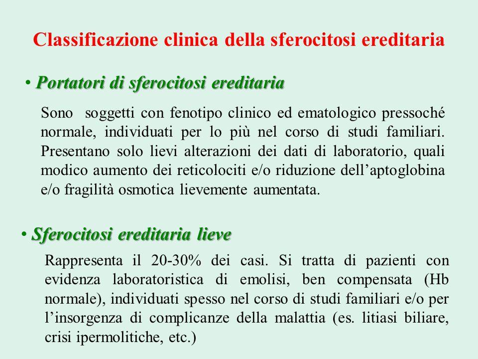 Classificazione clinica della sferocitosi ereditaria