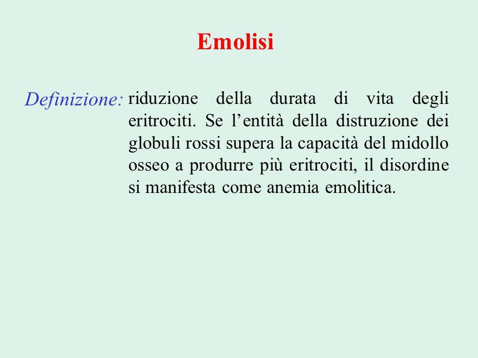 Emolisi Definizione: