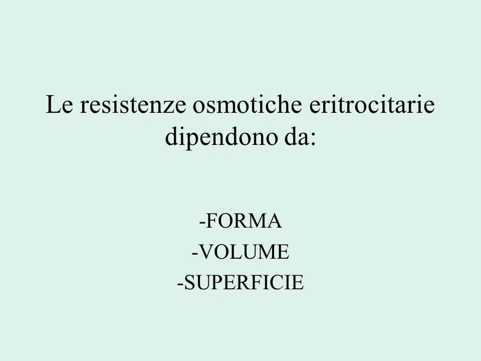 Le resistenze osmotiche eritrocitarie dipendono da: