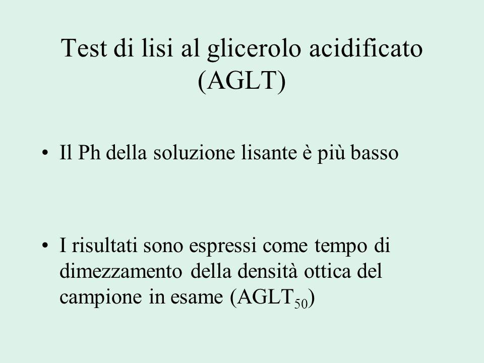 Test di lisi al glicerolo acidificato (AGLT)