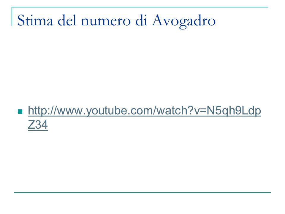 Stima del numero di Avogadro