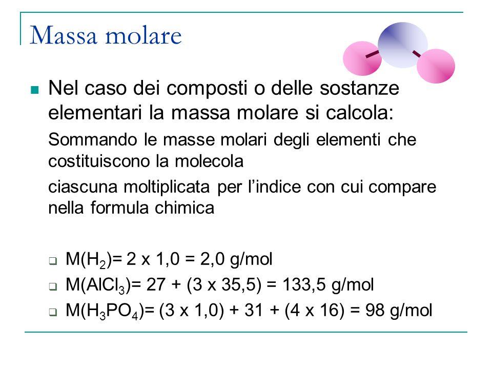 Massa molare Nel caso dei composti o delle sostanze elementari la massa molare si calcola: