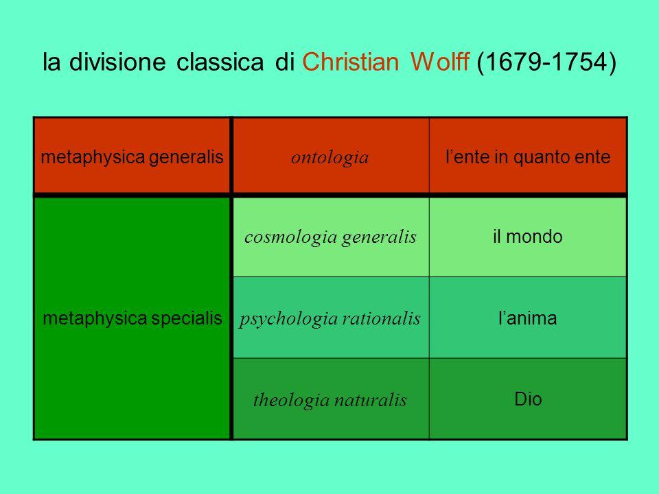 la divisione classica di Christian Wolff (1679-1754)