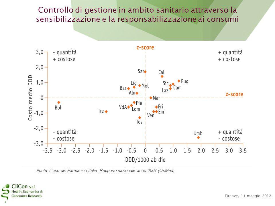 Controllo di gestione in ambito sanitario attraverso la sensibilizzazione e la responsabilizzazione ai consumi