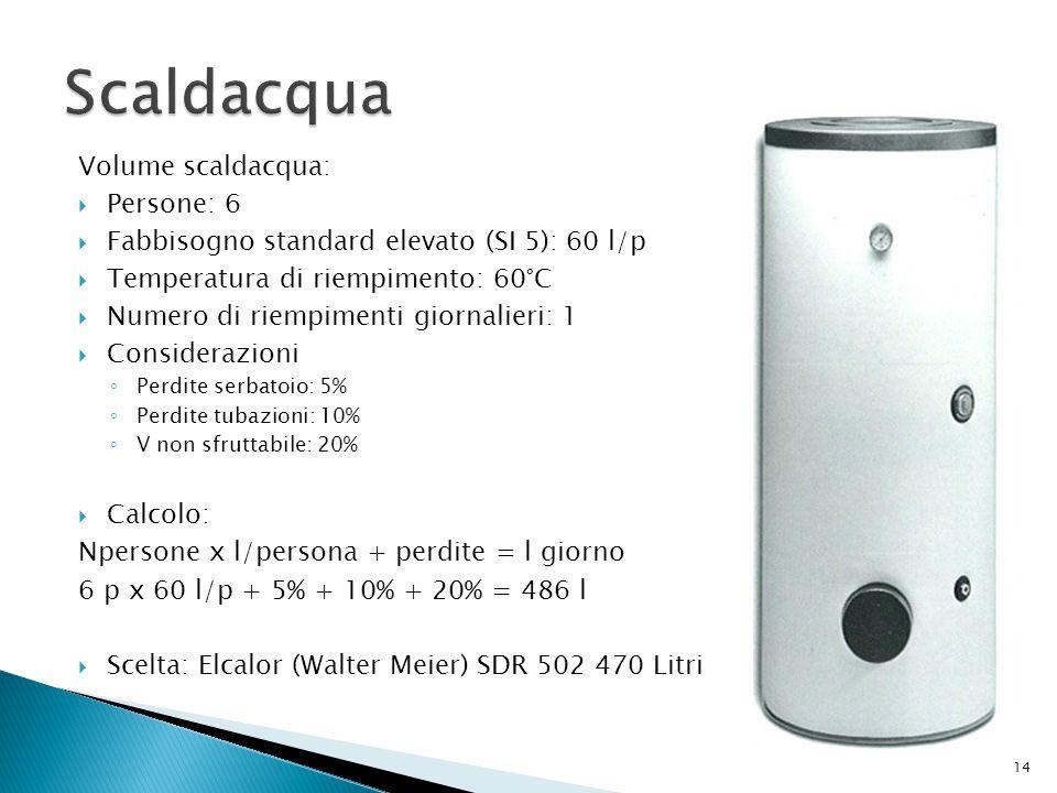 Scaldacqua Volume scaldacqua: Persone: 6