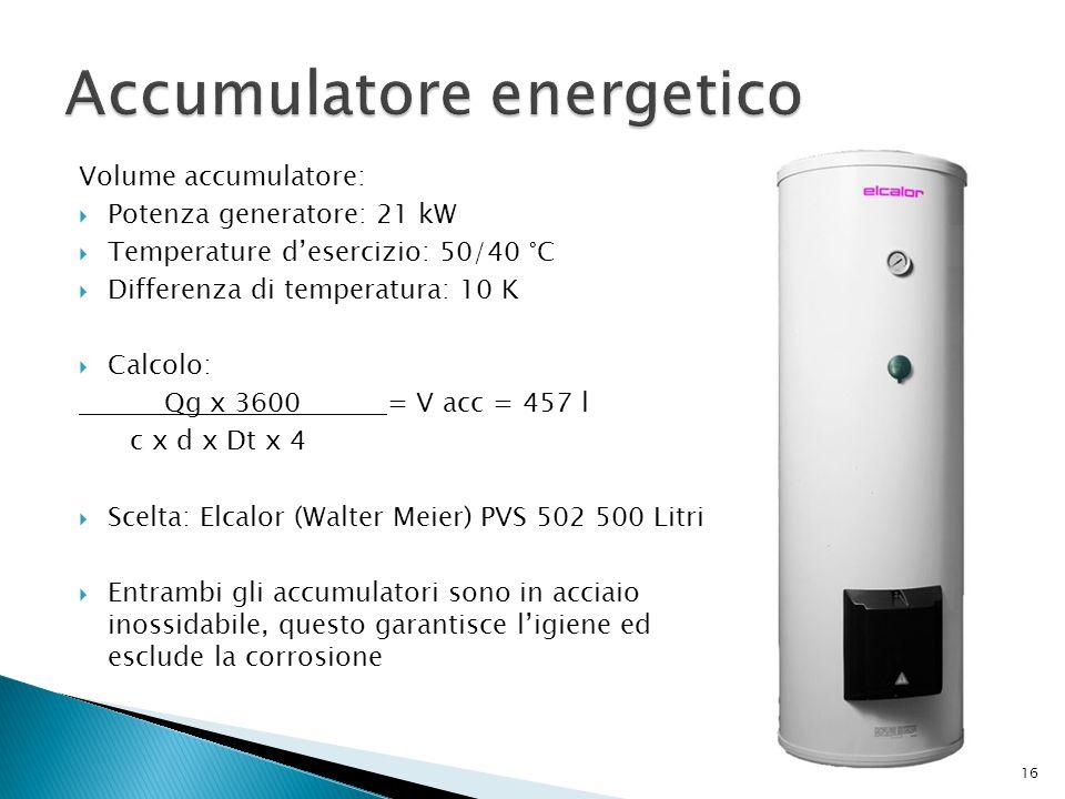 Accumulatore energetico