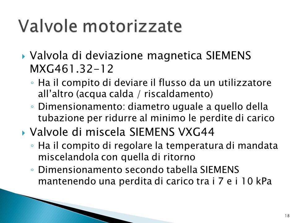 Valvole motorizzate Valvola di deviazione magnetica SIEMENS MXG461.32-12.