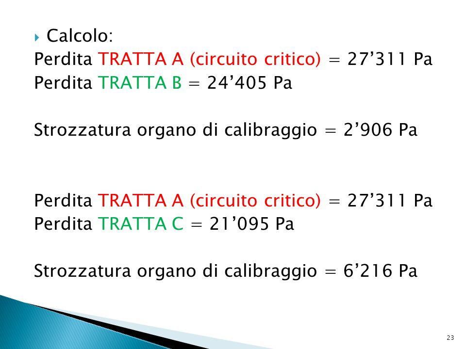 Calcolo: Perdita TRATTA A (circuito critico) = 27'311 Pa. Perdita TRATTA B = 24'405 Pa. Strozzatura organo di calibraggio = 2'906 Pa.