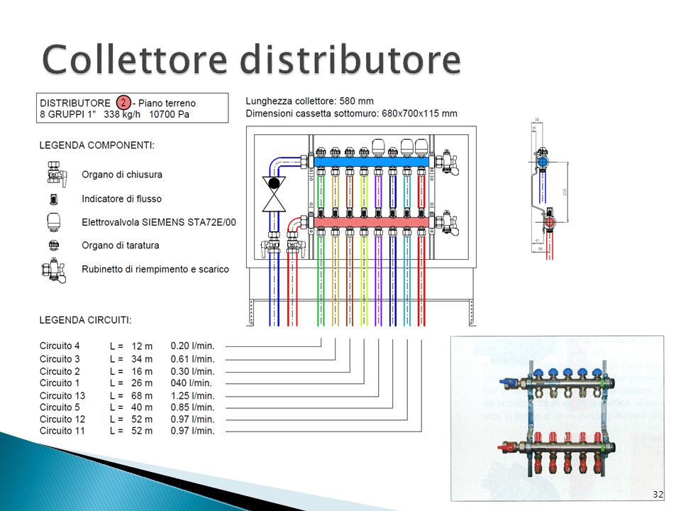 Collettore distributore