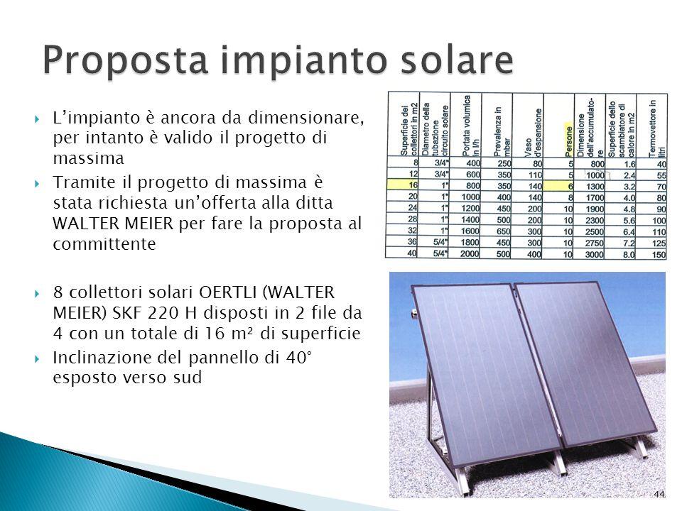 Proposta impianto solare