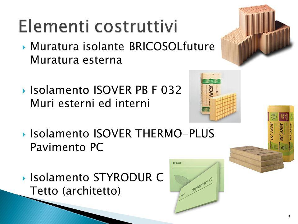 Elementi costruttivi Muratura isolante BRICOSOLfuture Muratura esterna