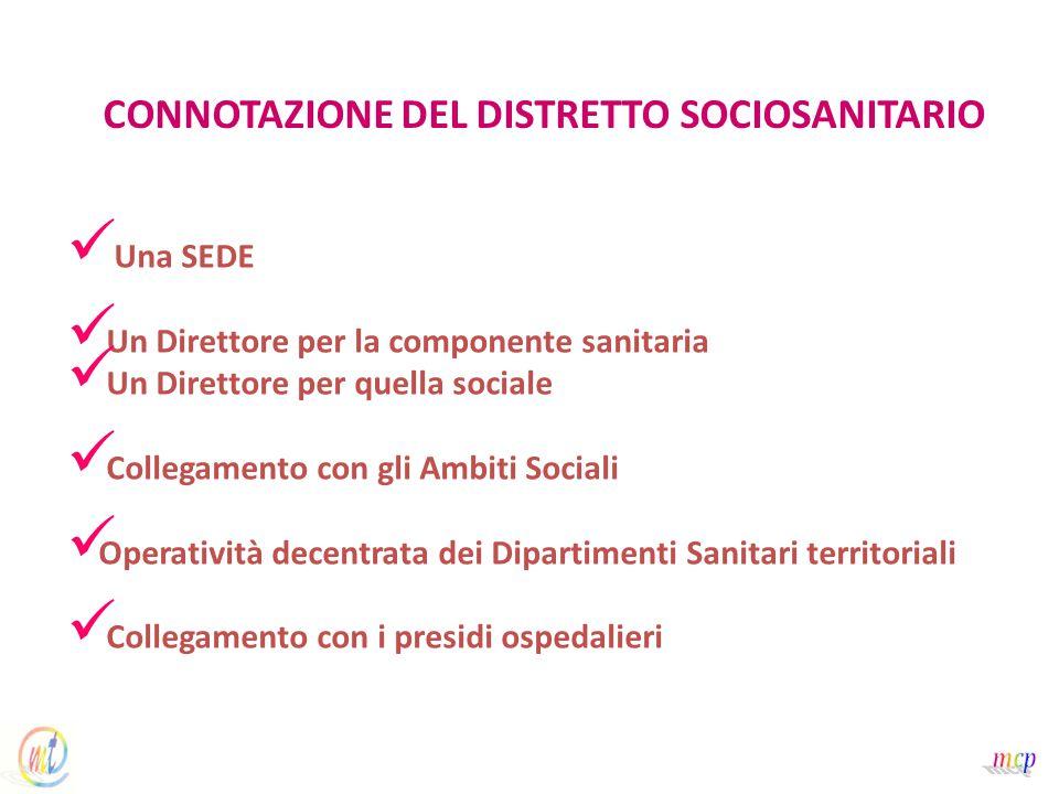 CONNOTAZIONE DEL DISTRETTO SOCIOSANITARIO