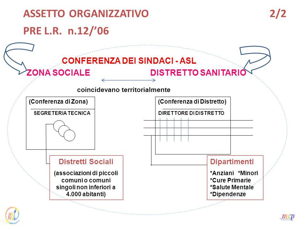 ASSETTO ORGANIZZATIVO 2/2 PRE L.R. n.12/'06