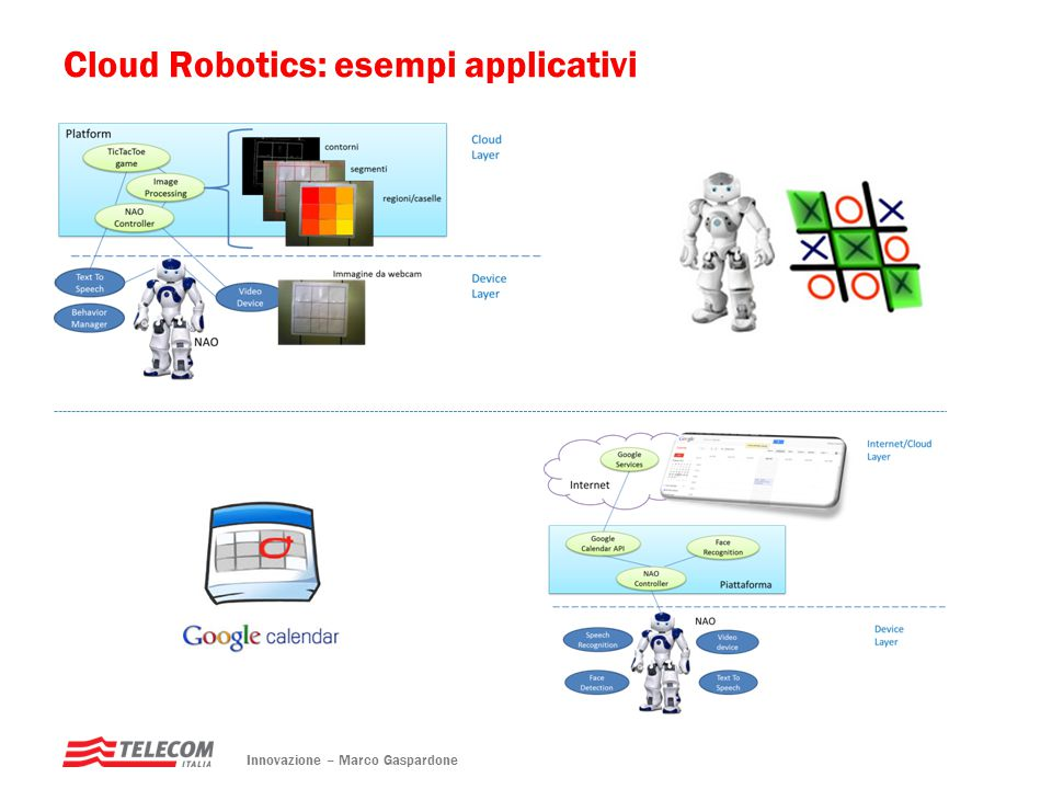 Cloud Robotics: esempi applicativi