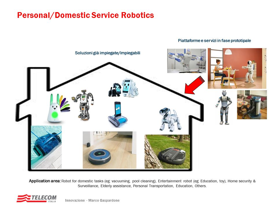 Personal/Domestic Service Robotics