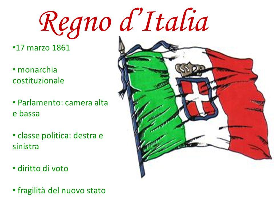 Regno d'Italia 17 marzo 1861 monarchia costituzionale