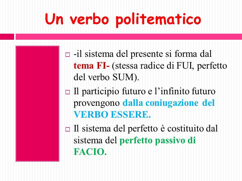 Un verbo politematico -il sistema del presente si forma dal tema FI- (stessa radice di FUI, perfetto del verbo SUM).