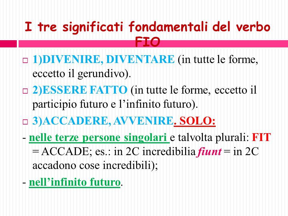 I tre significati fondamentali del verbo FIO