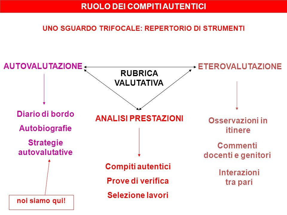 RUOLO DEI COMPITI AUTENTICI