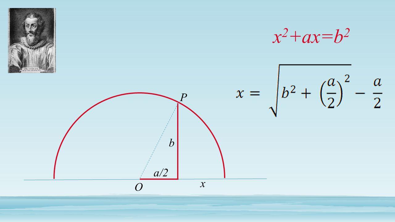 x2+ax=b2 P b a/2 x O