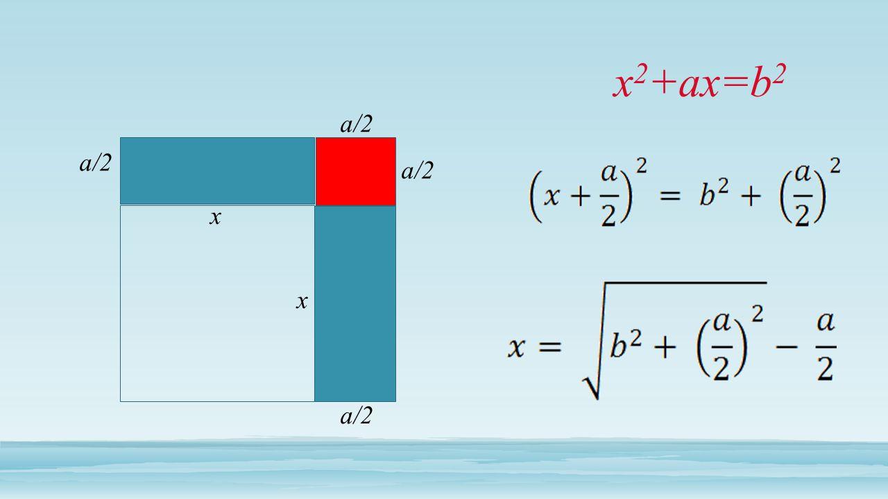 x2+ax=b2 a/2 a/2 a/2 x x a/2