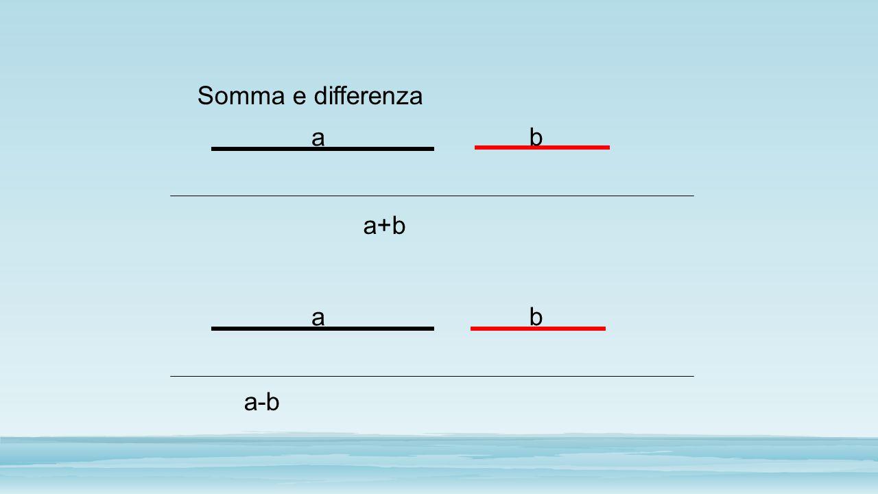 Somma e differenza a b a+b a b a-b