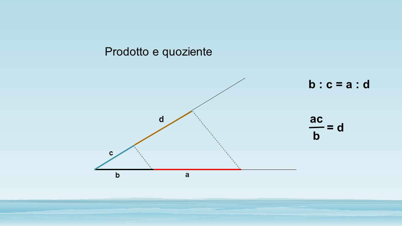Prodotto e quoziente b : c = a : d ac b d = d c b a