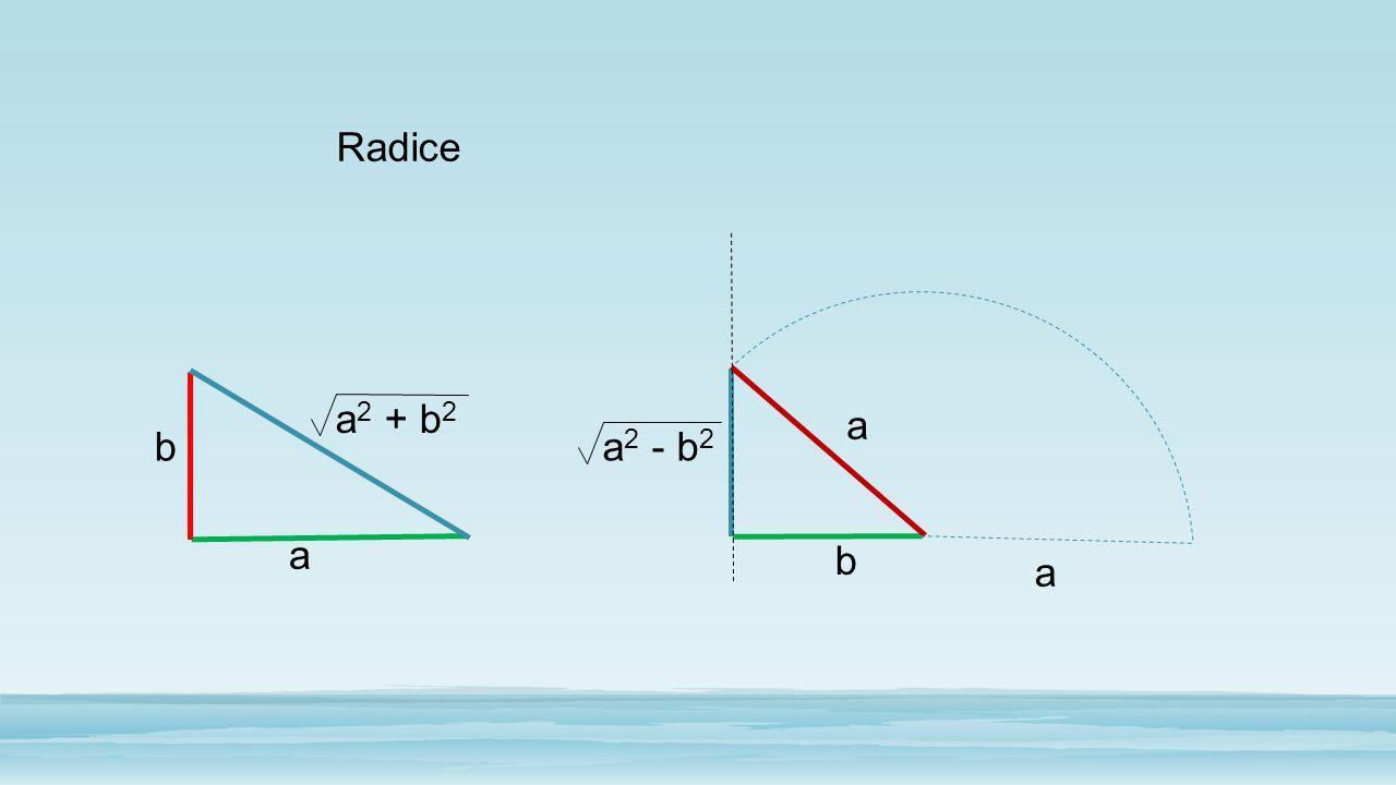 Radice a2 + b2 a b a2 - b2 a b a