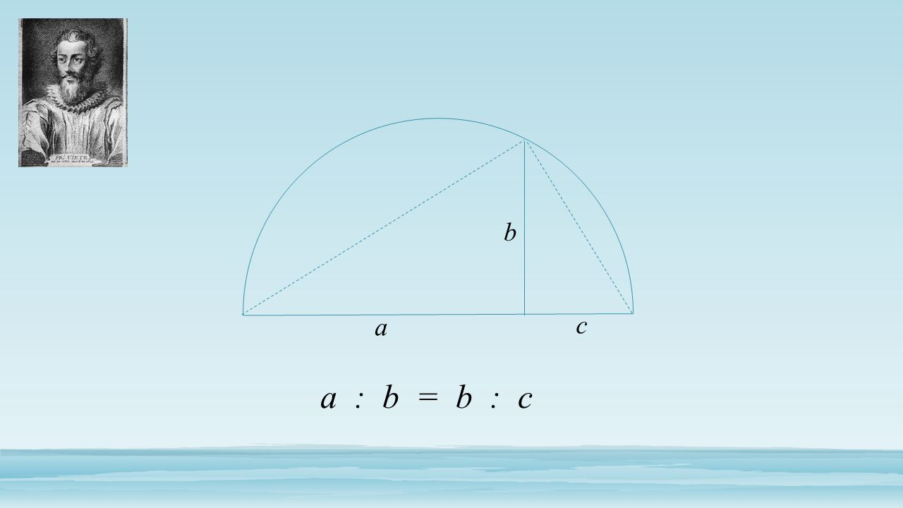 b a c a : b = b : c