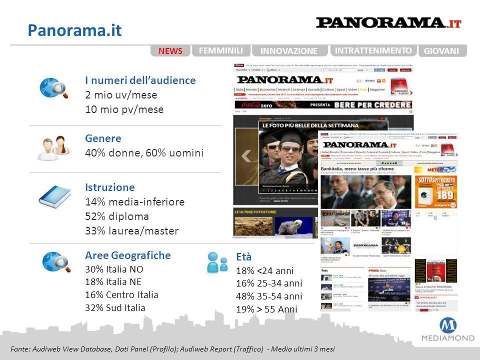 Panorama.it I numeri dell'audience 2 mio uv/mese 10 mio pv/mese Genere