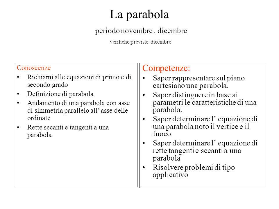 La parabola periodo novembre , dicembre verifiche previste: dicembre
