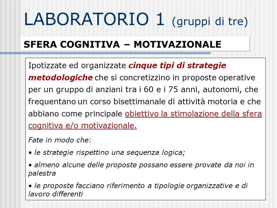 LABORATORIO 1 (gruppi di tre)