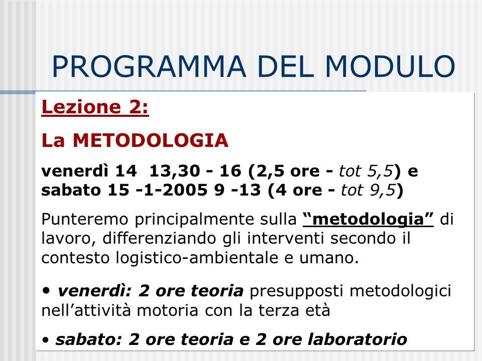 PROGRAMMA DEL MODULO Lezione 2: La METODOLOGIA