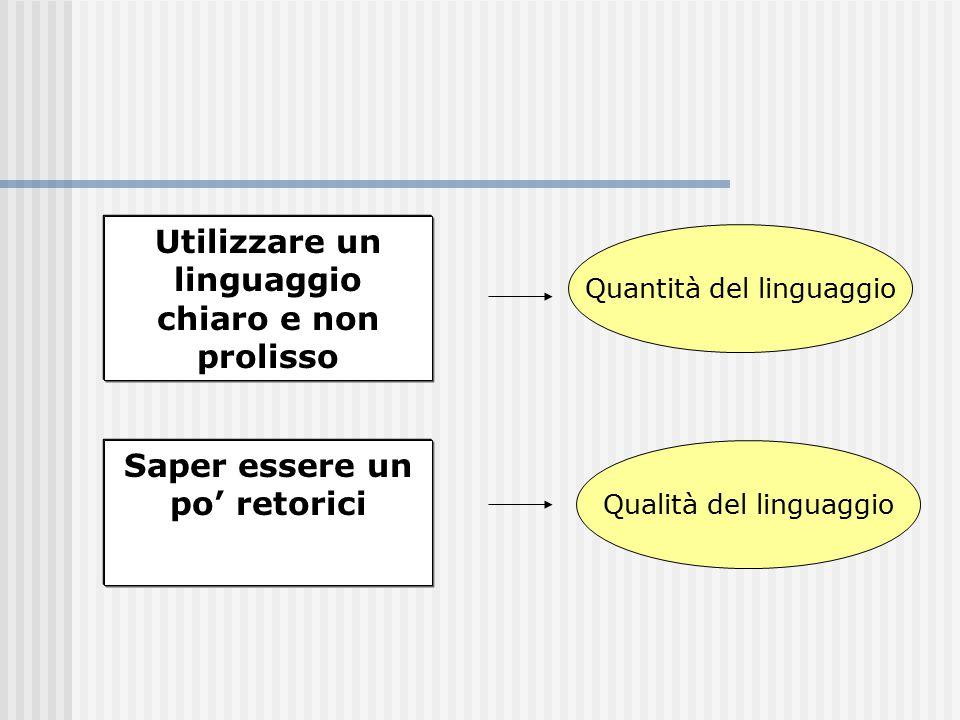 Utilizzare un linguaggio chiaro e non prolisso