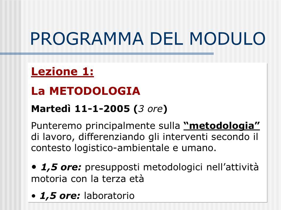 PROGRAMMA DEL MODULO Lezione 1: La METODOLOGIA